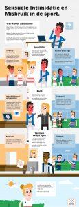 Infographic_NOC*NSF_Sexuele Intimidatie
