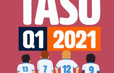 TASO-regeling Q1 2021 nu aan te vragen